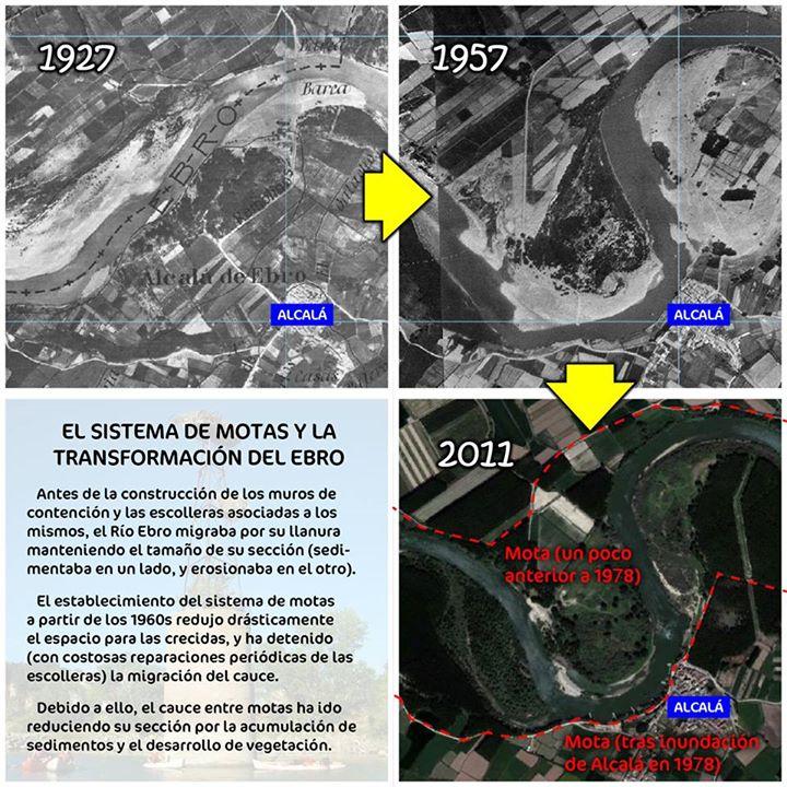 Esquema migración natural vs.encauzamiento del Ebro